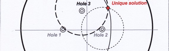The Three point problem: Calculating strike and dip from multiple DD Holes