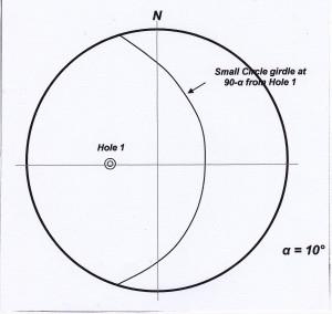 3 pt prob fig 6