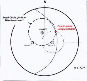3 pt prob fig 8