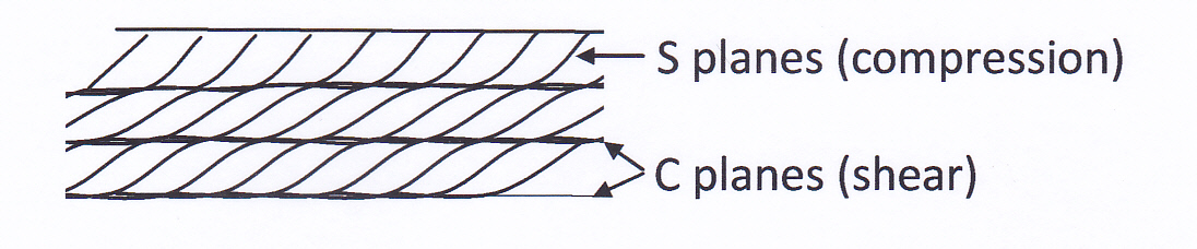 S-C STRUCTURE