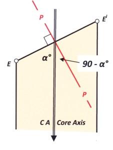 Core long sect in plane E-E & CA