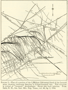 UG Plan of Coluso Leonard Vein at Butte from Sales 1914